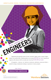 Occupational Poster - Engineer