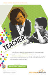 Occupational Poster - Teacher